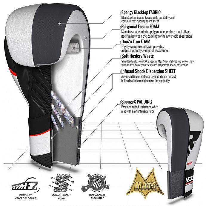 Rękawice bokserskie RDX BGR-F8W Biało-czarne